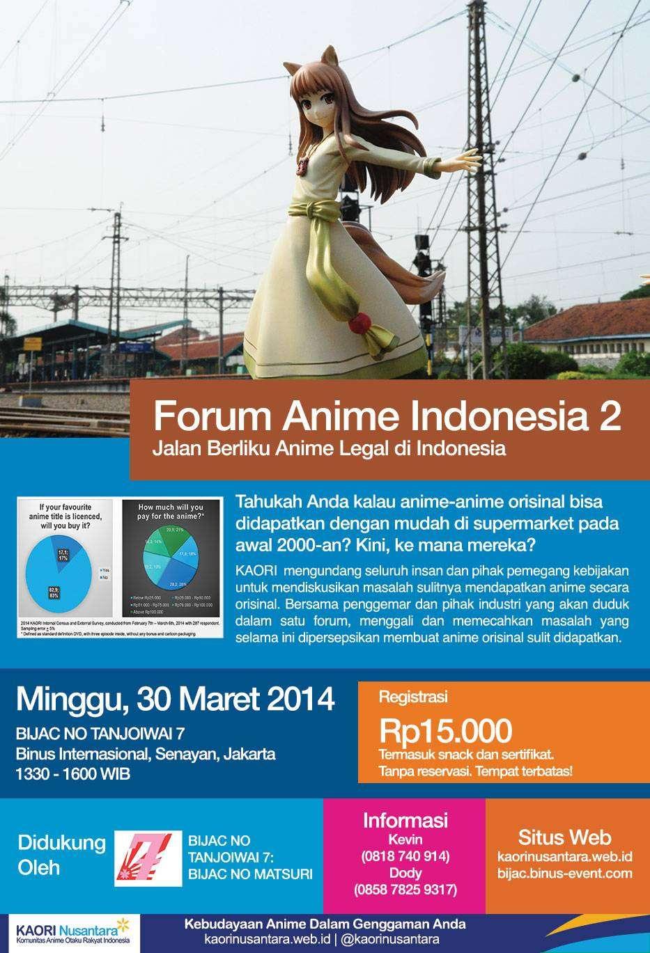 Indonesia Brand Forum