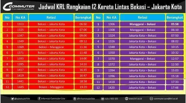 Pembatalan dan perubahan jadwal krl lintas bogor untuk 15 juni 2016