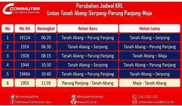 KRL Formasi 10 Kereta Kini Merambah Jalur Maja! - KAORI