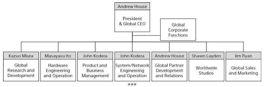 struktur-sci