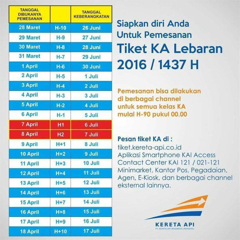 Pengumuman resmi KAI mengenai pembukaan pemesanan tiket KA masa angkutan lebaran | Sumber : KAI