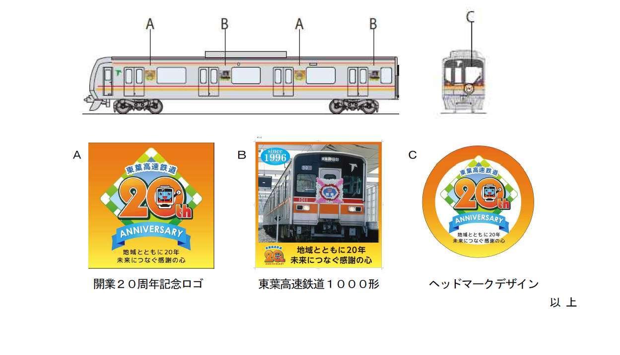 Penampakan HM dan Poster bada body KRL seri 2000 milik Toyo Rapid | Sumber: toyokosoku.co.jp