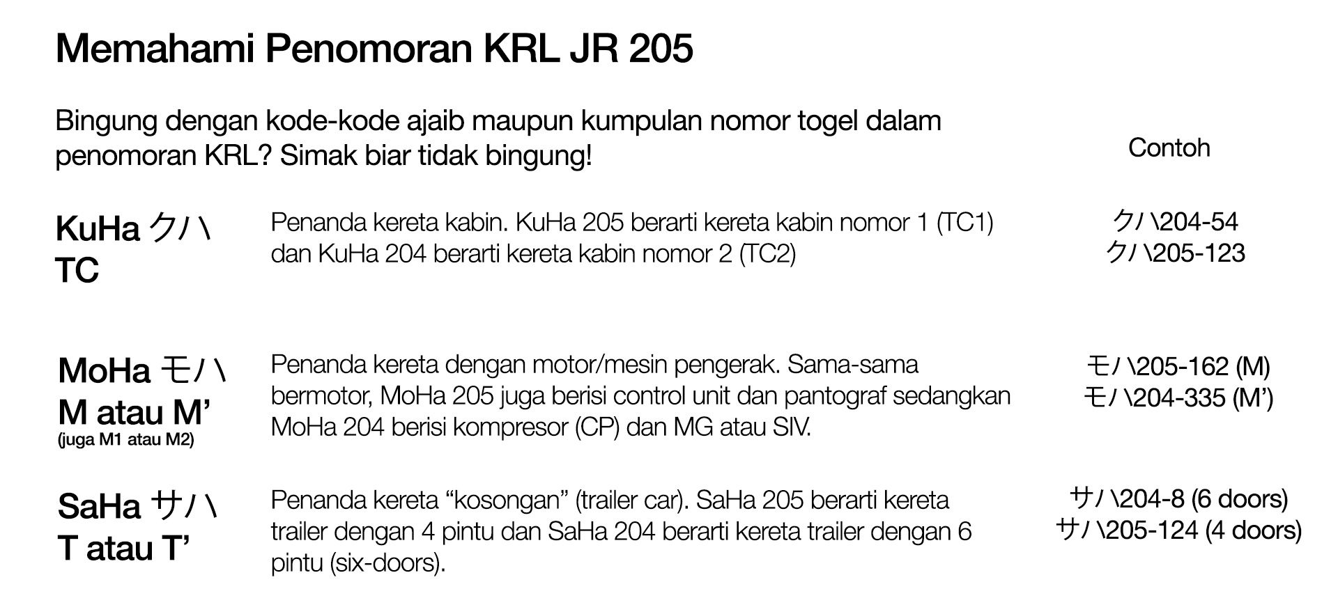 penomoran-guide-krl-jr-205