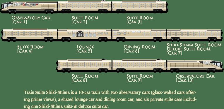 Stamformasi dari The Train Suite Shiki-Shima | Sumber: JR East
