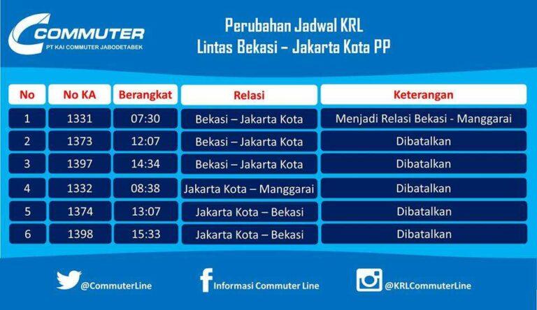 Perubahan jadwal lintas Bekasi - Jakarta Kota PP   Sumber: @CommuterLine (Twitter)