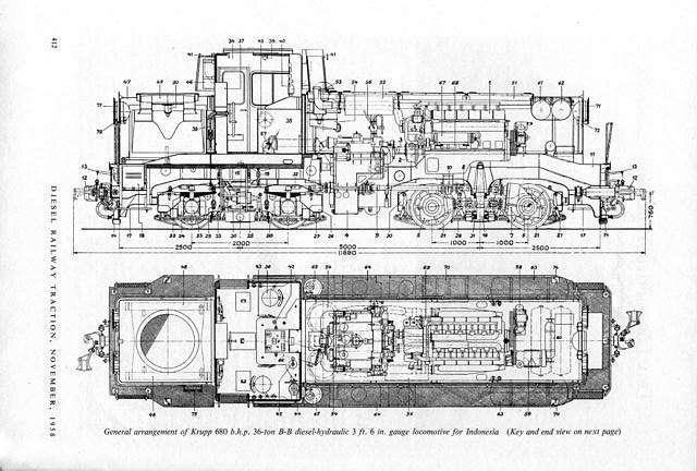 Sketsa Desain BB 300 | Source : (http://www.semboyan35.com/archive/index.php?thread-1212-9.html)