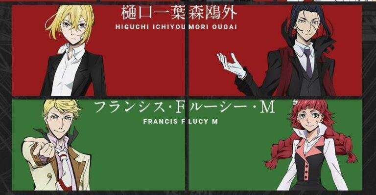 bungo stray dogs character