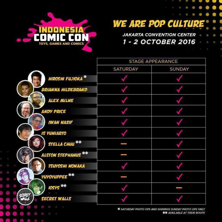 Jadwal para bintang tamu di Indonesia Comic Con 2016.