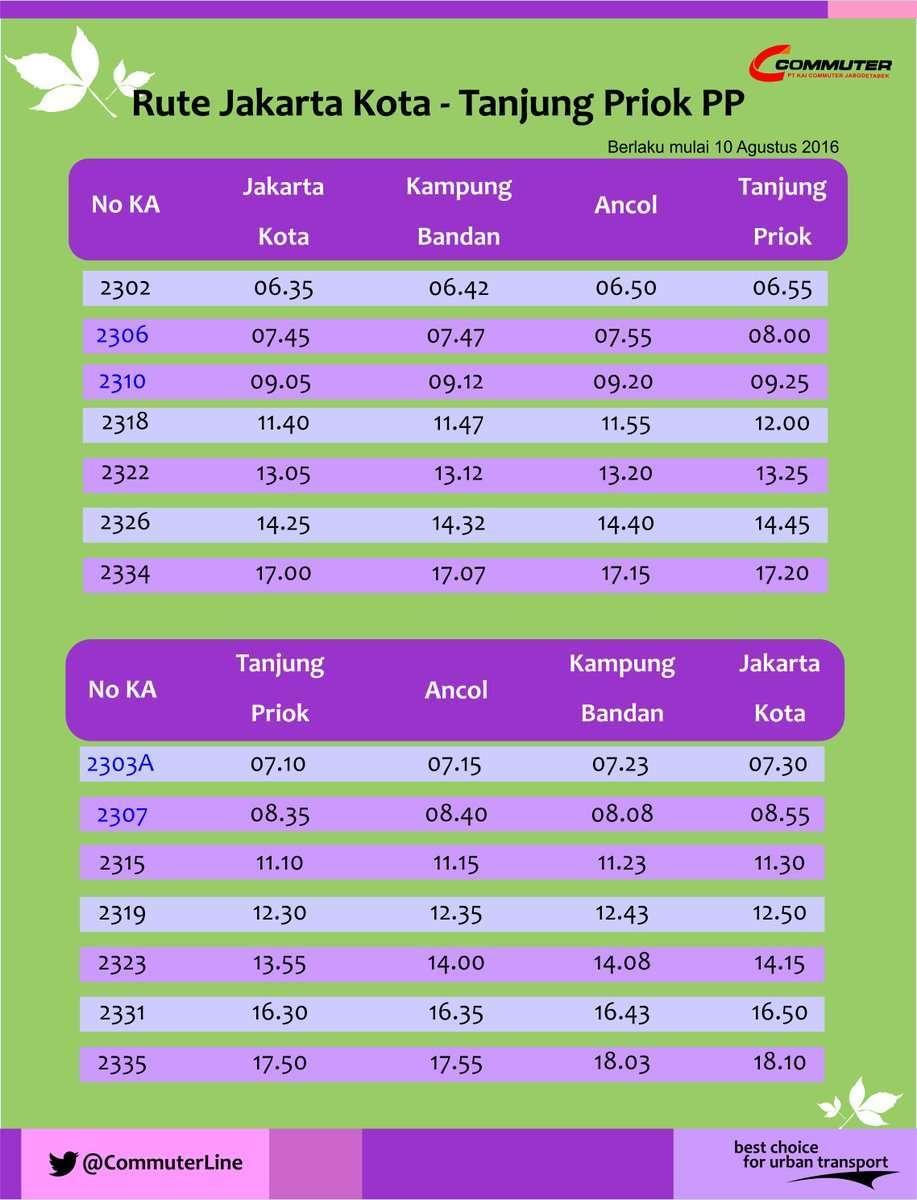 Jadwal perjalanan rute Jakarta Kota - Tanjung Priok PP per 10 Agustus 2016   Sumber: @CommuterLine (Twitter)