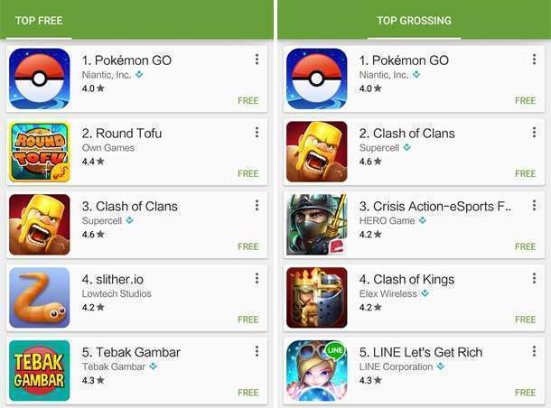 google-play-top-chart