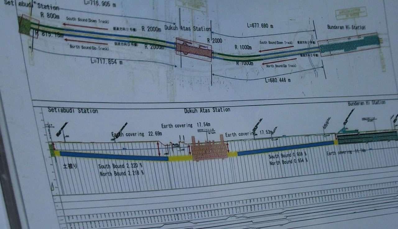 Gambar 3: Elevasi jalur MRT CP 106 Setiabudi – Bundaran HI