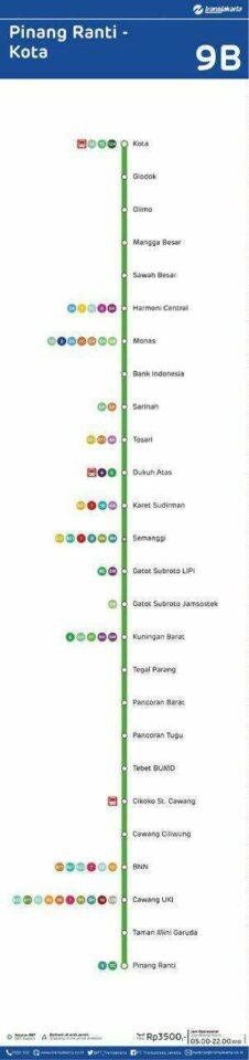 Peta Transjakarta Pinang Ranti - Kota (klik untuk memperbesar)