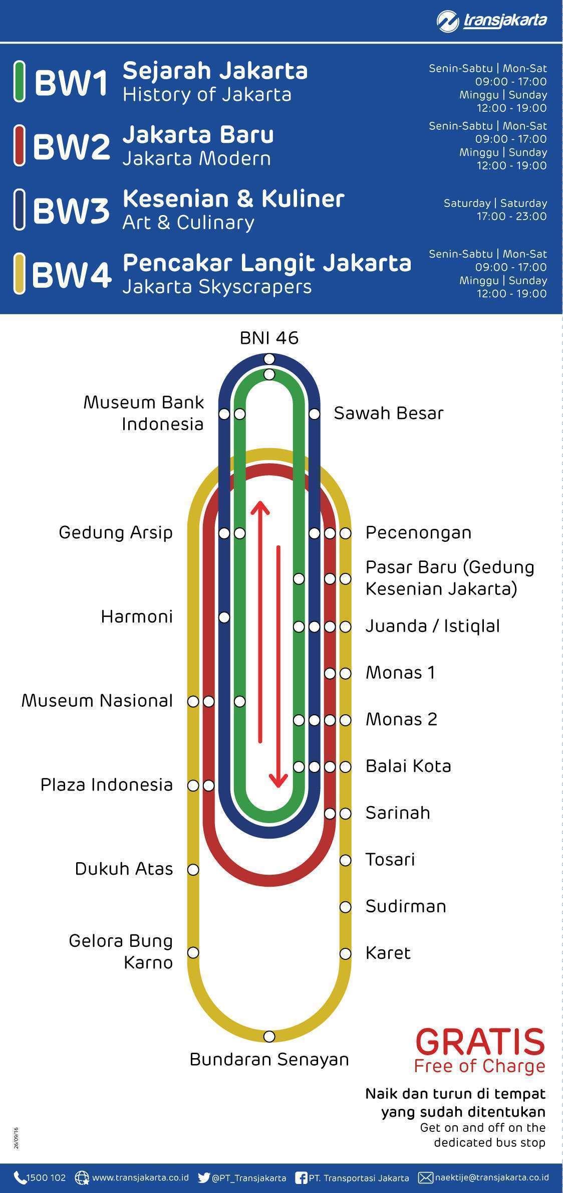 "Rute bus tingkat ""Jakarta City Tour"" | Sumber: transjakarta.co.id (klik foto)"