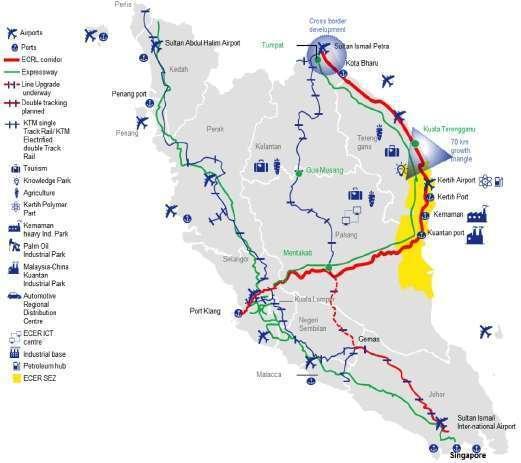 Proyek Jalur Pantai Timur Malaysia
