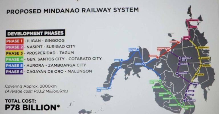 Rencana pembangunan infrastruktur sistem perkeretaapian di pulau Mindanao | Sumber; Sky Scraper City