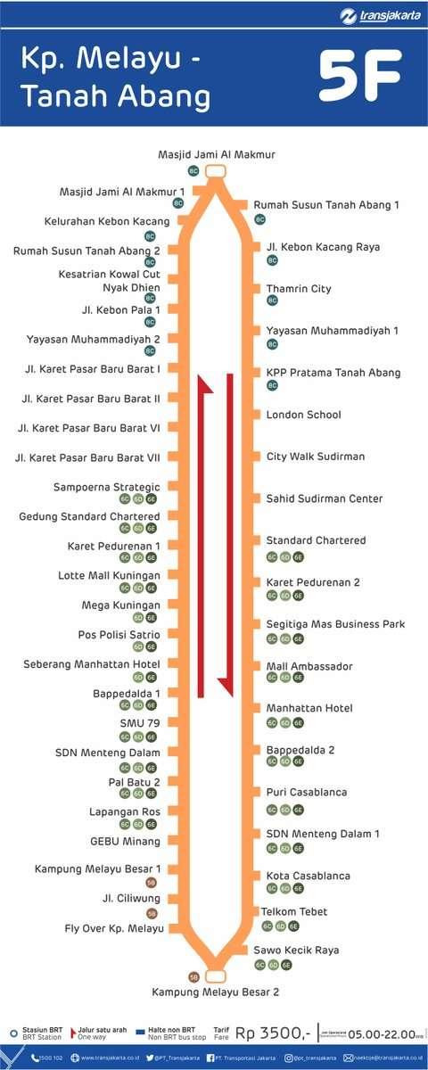 Transjakarta Operasikan Dua Rute Terbaru Kaori Nusantara