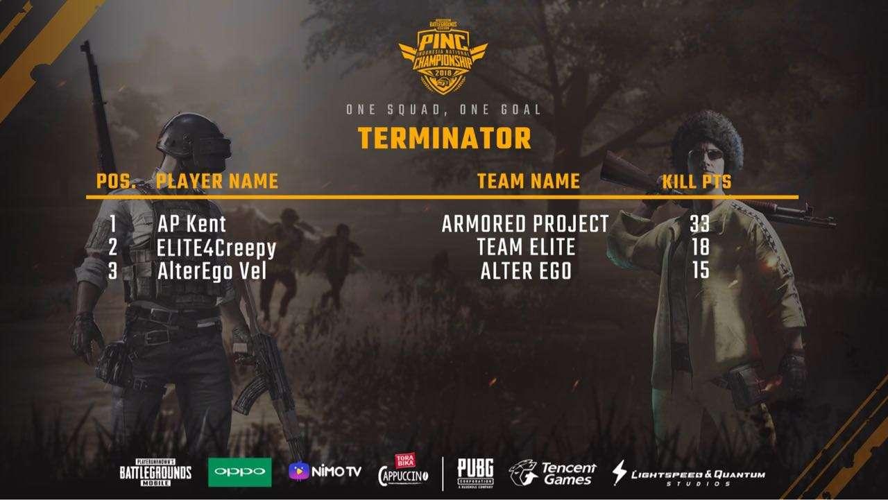 Pemenang List Kualifikasi PINC Yogyakarta
