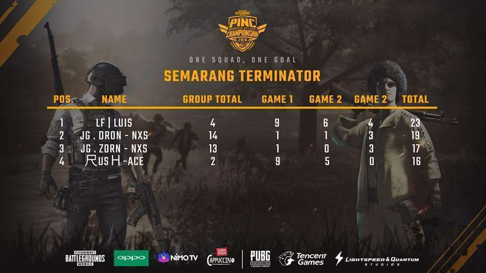 Pemenang Kualifikasi PINC Semarang