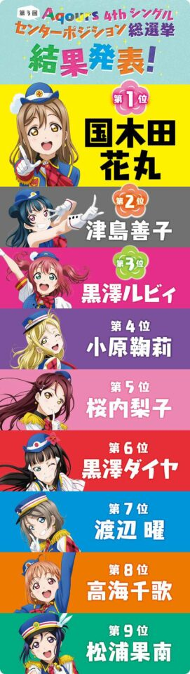 Love Live! Sunshine!! single ke-4