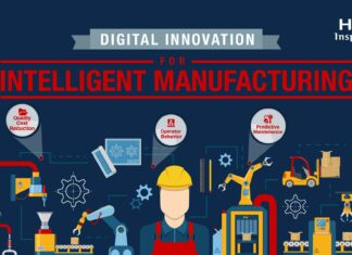 Lumada Manufacturing Insights