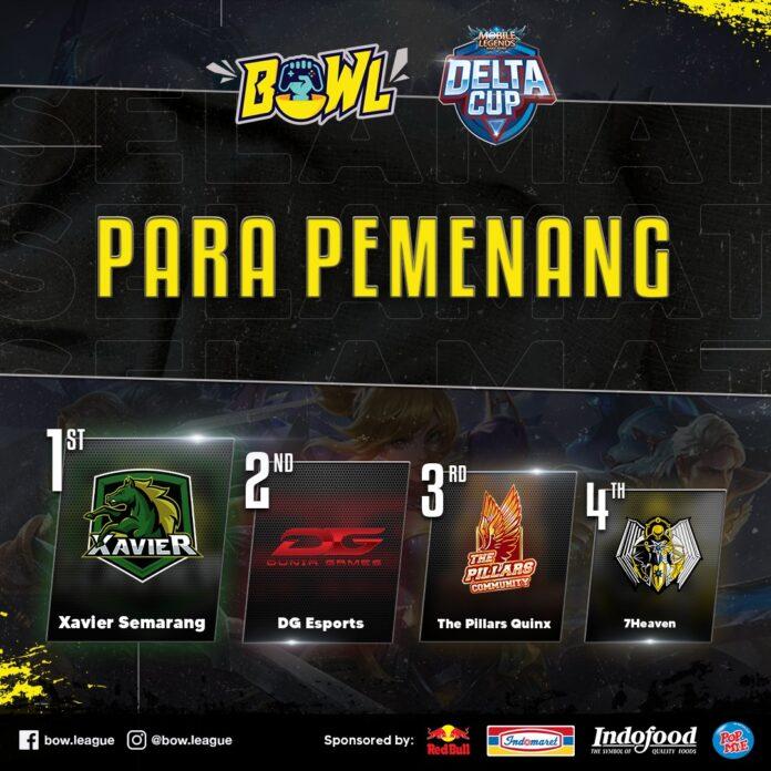 Delta Cup: Mobile Legends Bang Bang