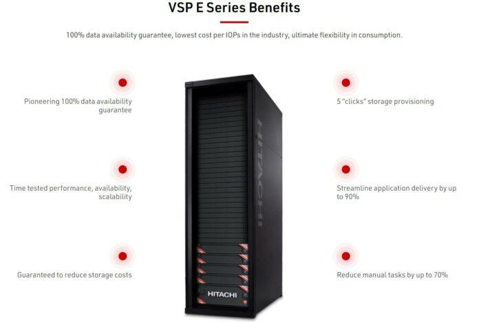 VSP E-Series